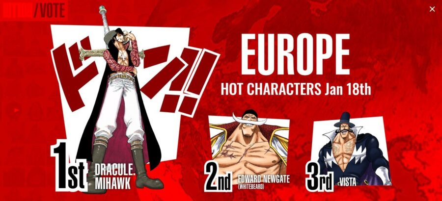 One Piece hottest character polling